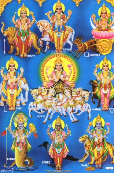 9 Planets Pooja - Jyotirlinga com: Lord Shiva's Darshan, Bhakti and